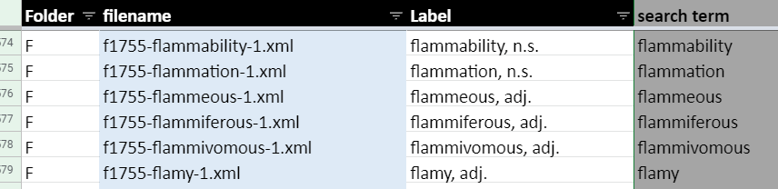 Excerpt from database of headword labels; shows fields for folder, filename, label, search term for the words flammability through flamy